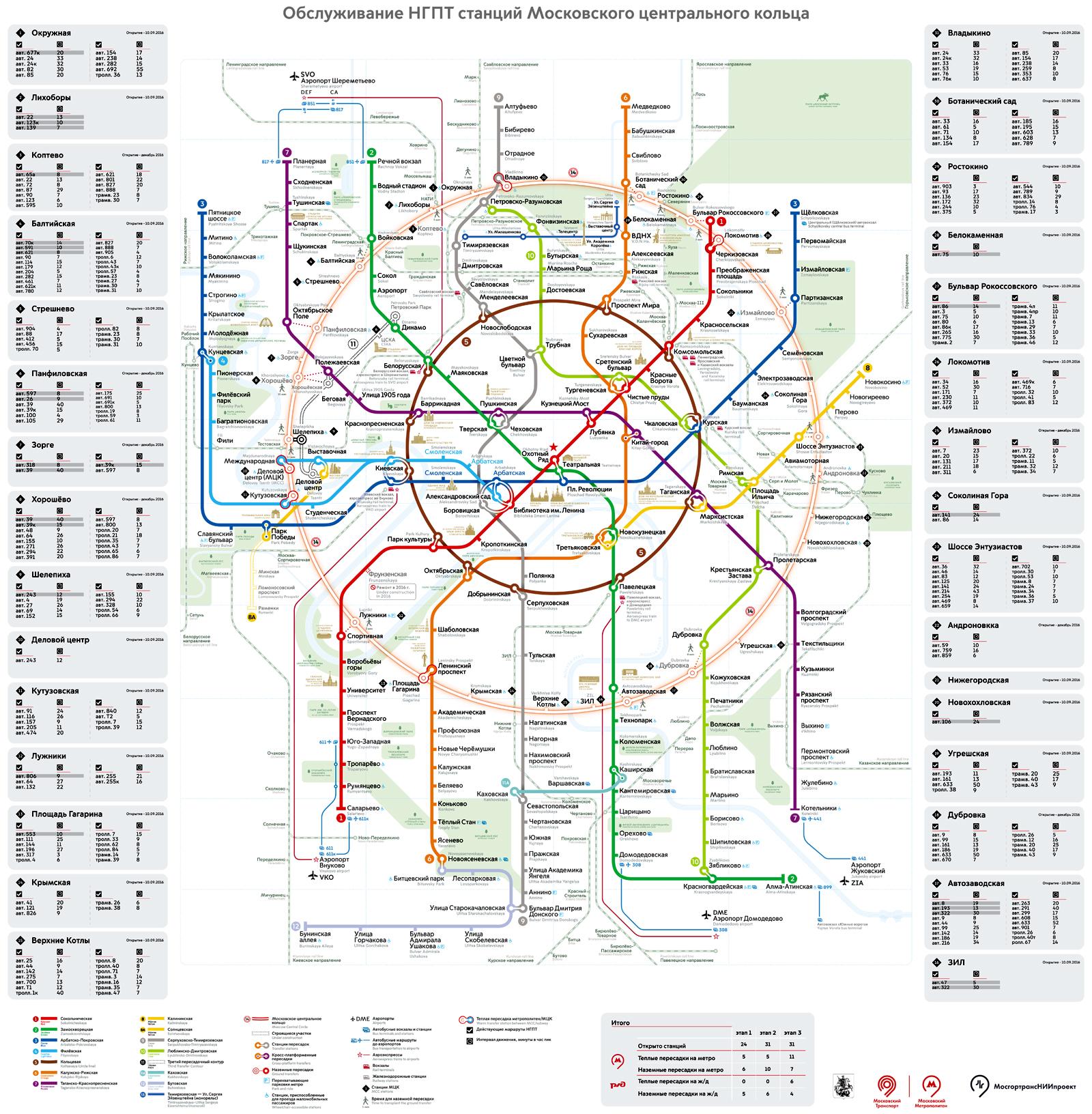 Размещена новая схема метро сМЦК