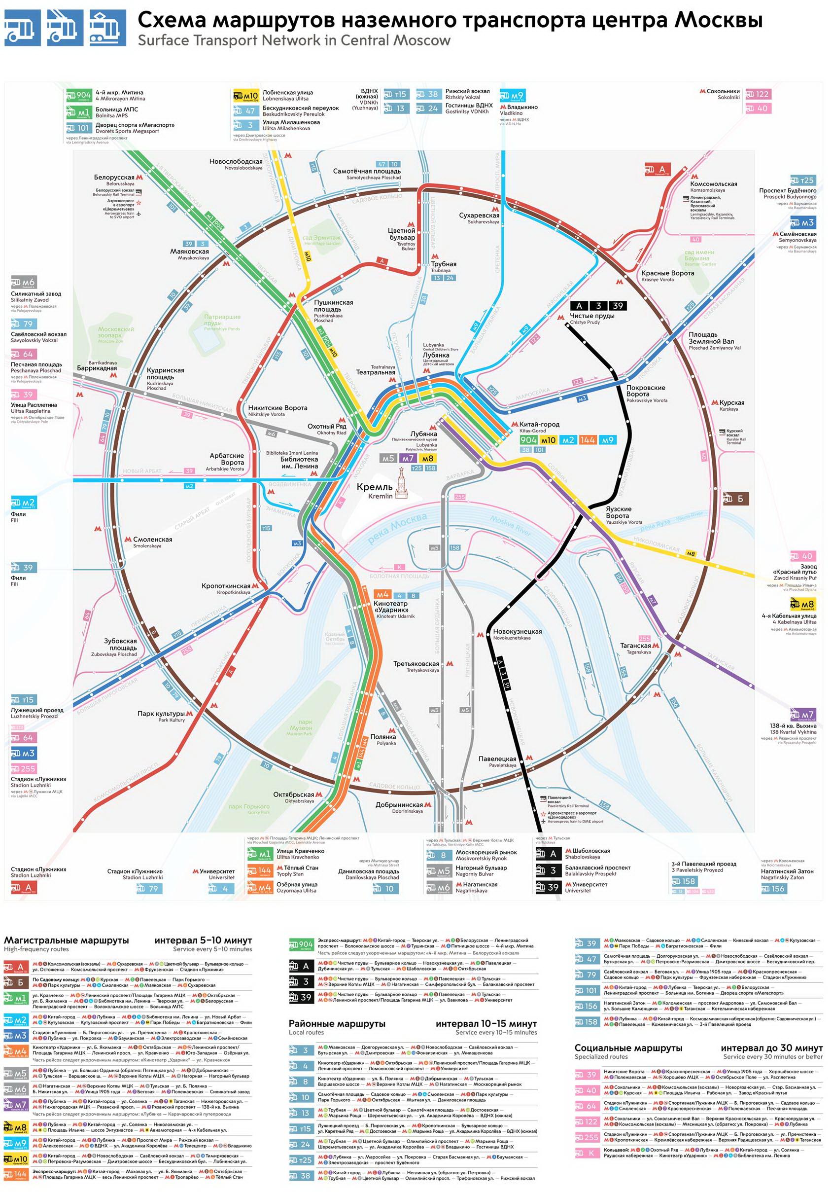Карта москвы транспорт схема